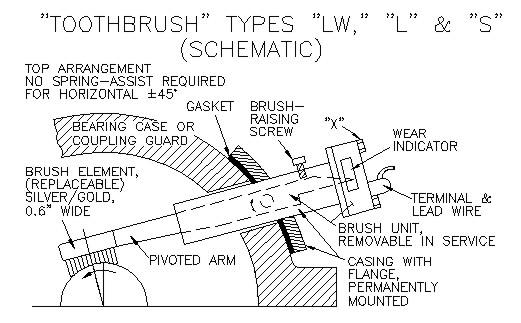 schematics-tbrush1